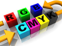 Rgb to cmyk conversion Stock Image