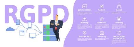 RGPD, spanjor och italiensk versionversion av GDPR: Dati för dei för protezione för Regolamento generalesulla begreppsvektor stock illustrationer