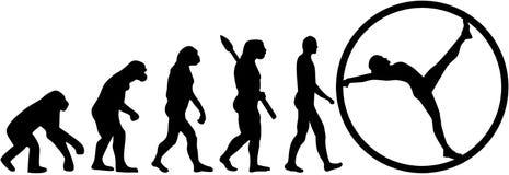 """RhÌà """"å¦nrad ewolucja ilustracji"""