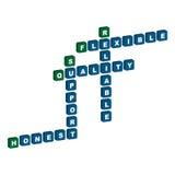 λέξεις κινήτρου πελατών π&rh Στοκ εικόνες με δικαίωμα ελεύθερης χρήσης