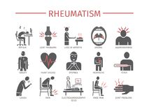 Rheumatism Symptoms, Treatment. Flat icon. Vector signs. Rheumatism Symptoms, Treatment. Line icons set. Vector signs for web graphics Stock Images