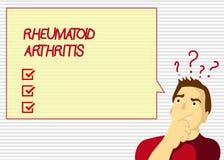 Rheumatoid αρθρίτιδα κειμένων γραφής Έννοια που σημαίνει την αυτοάνοση ασθένεια που μπορεί να προκαλέσει τον κοινούς πόνο και τη  διανυσματική απεικόνιση