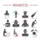 rhinitis Symptome, Behandlung Flache Ikonen eingestellt Vektorzeichen lizenzfreie abbildung