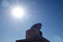 Ri Gui w Niedozwolonym mieście (sundial) (Gu gong) Zdjęcie Royalty Free