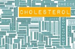 Ricco in colesterolo Fotografia Stock Libera da Diritti