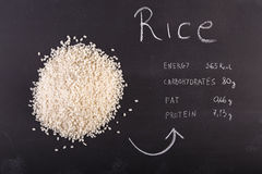 Rice on black chalkboard Stock Image