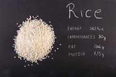 Rice on black chalkboard Stock Photos