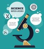 Ricerca, bio- tecnologia e scienza infographic Fotografia Stock