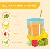 Ricetta del frullato della menta e della frutta con gli ingredienti detox Scossa cruda organica, bevande sane Illustrazione di ve illustrazione di stock