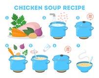 Ricetta della minestra di pollo per la cottura a casa illustrazione di stock