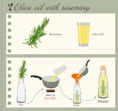 Ricetta di Olive Oil con i rosmarini Fotografia Stock