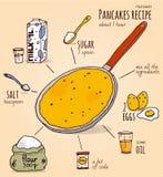 Ricetta disegnata a mano dei pancake russi Fotografie Stock