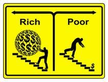 Rich Concept pobre Foto de archivo libre de regalías