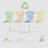 Ricicli i rifiuti Pulisca l'ambiente Fotografia Stock Libera da Diritti