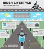Rider Infographics Set Stock Photos