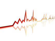 Riga 3 di EKG Fotografia Stock