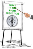 Right direction concept drawn on a flipchart Royalty Free Stock Photos