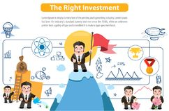 The Right Investment. Infographics. Vector illustration on white background Stock Photo