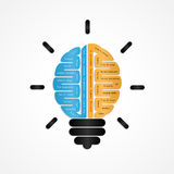 Right and left brain logo vector design.Creative brain. Idea concept background.Business idea and Education concept. vector illustration royalty free illustration
