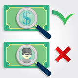 Right and wrong money Royalty Free Stock Photos