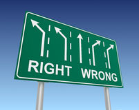 Right wrong road sign Stock Image
