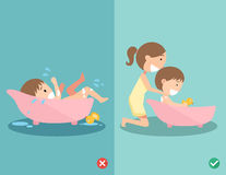 Right and wrong ways for bathing your baby safely Royalty Free Stock Photos