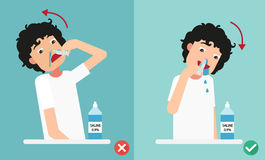 Right and Wrong ways of cleaning your nostrils,illustration. Royalty Free Stock Images