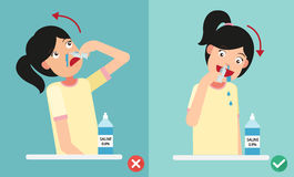 Right and Wrong ways of cleaning your nostrils,vector Stock Photography