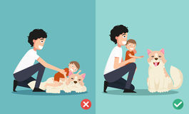 Right and wrong ways for new parents to taking care. The right and wrong ways for new parents to taking care of the newborn while playing with the dog.vector Royalty Free Stock Images