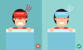 Right and Wrong ways of using cold and heat packs for fever Stock Images