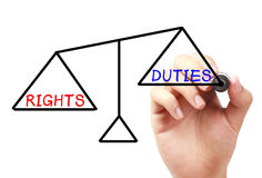 Rights and duties balance Stock Image