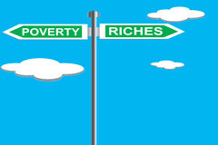 Rijkdom en armoede Stock Afbeeldingen