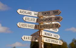 Riktningen undertecknar in Australien Fotografering för Bildbyråer