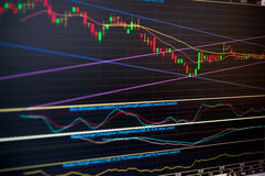 Rimbalzo di riserva del modello di prezzi del grafico Immagini Stock Libere da Diritti