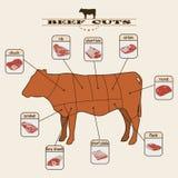 Rindfleischschnitte Stockfoto