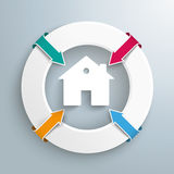 Ring 4 Arrows House Centre Royalty Free Stock Photography