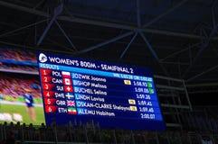 Rio2016奥林匹克屏幕 免版税库存图片