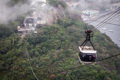 Rio de Janeiro,Cable car at sugar loaf Royalty Free Stock Images
