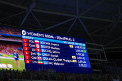 Rio2016 Olympics screen. With results of women`s 800m semifinals with Polish Joanna Jozwik and Canadian Melissa Bishop advancing to finals. Photo taken on Aug Royalty Free Stock Image