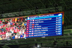 Rio2016 women trampolene final results Royalty Free Stock Photos