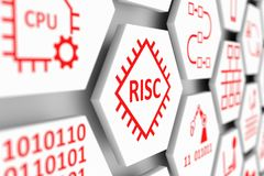 RISC concept. Cell blurred background 3d illustration Royalty Free Stock Photo