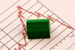 Rischio del mercato degli alloggi Fotografie Stock