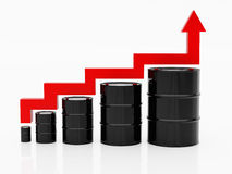 Rise in prices for oil Royalty Free Stock Photo