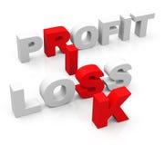Risico; winst en verlies Stock Foto