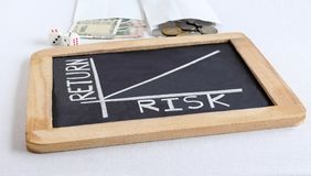 Risiko und Rückkehr-Verhältnis hervorgehoben durch ein Diagramm Stockbilder