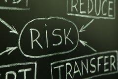 Risikomanagement-Flussdiagramm auf einer Tafel Lizenzfreie Stockfotos