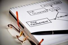 Risikomanagementdatenfluss auf Weißbuch Stockbilder