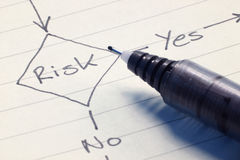 Risikomanagementplanung stockfoto