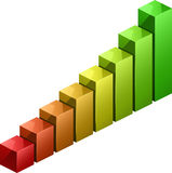 Rising Bar Graph (Red and Green) Stock Photography