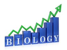Rising biology graph. 3d rendered rising biology graph , isolated on white background Stock Photo